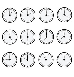 Clock all vector