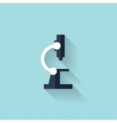 Flat microscope icon Health care vector image