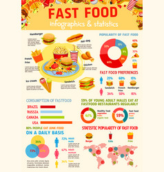 Fast food infographic world map statistic design vector
