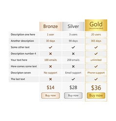 Periodic table silver vector images over 180000 pricing table with bronze silver and gold plan vector urtaz