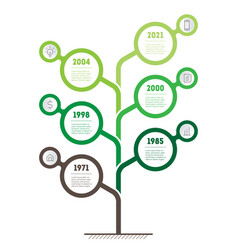 Timeline or infographics concept sustainable vector