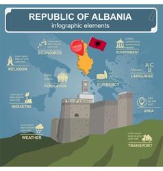 Albania infographics statistical data sights vector image
