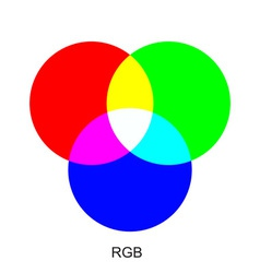 Rgb color chart vector