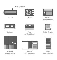 types of air conditioners icons set stock vector image