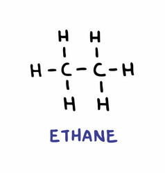 ethane formula vector image