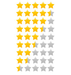 Star rating with half star increment vector