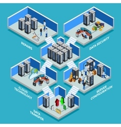 Datacenter Isometric Design Concept vector image vector image