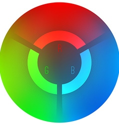 Red Green and Blue Color Wheel vector image