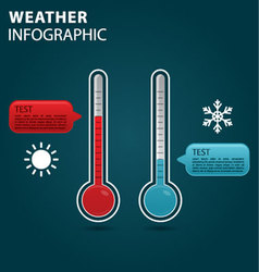 Weather info graphic vector