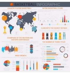 Basketball infochart or infographic template with vector image