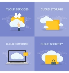Cloud coputing storage service and security banner vector