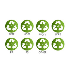 Recycling symbols for plastic flat icons signs vector