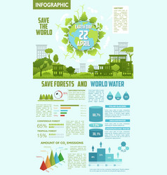 Save forest and water ecological infographics vector