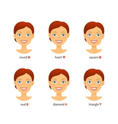 Woman face different types vector