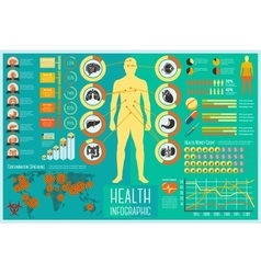 Set of Health Care Infographic elements with icons vector image