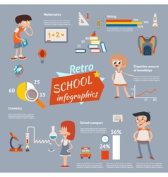 Vintage school infographics vector