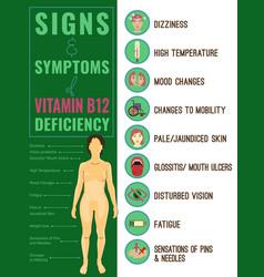 vitamin b12 deficiency vector image