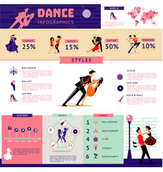 flat dance infographic concept vector image vector image