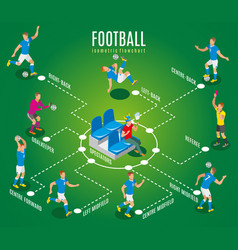 Football isometric flowchart vector