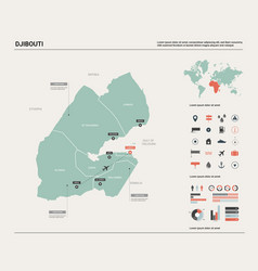 Map djibouti high detailed country vector