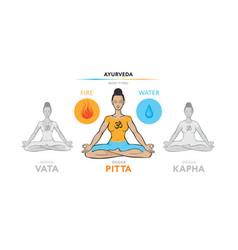 Pitta dosha - ayurvedic physical constitution vector