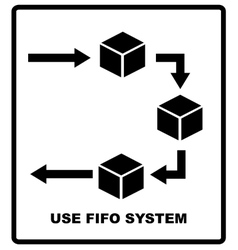 Use fifo system sign FIFO - first in first out vector image vector image