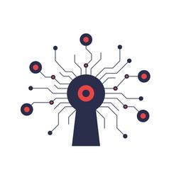 Cyber attack malware vector