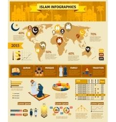 Islam Infographic Set vector