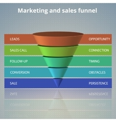 Sales funnel template for your business vector image vector image