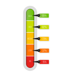 creative of level indicator vector image