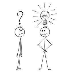 Cartoon of two men or businessmen with question vector