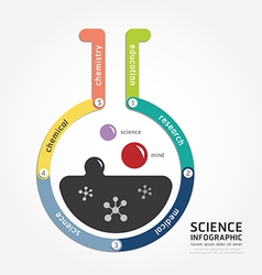 infographics science design diagram line vector image vector image