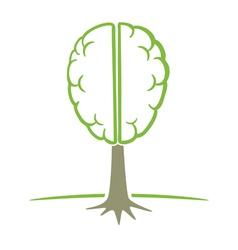 human brain tree symbol vector image