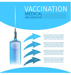 Vaccination medical infographic blue tone banner vector