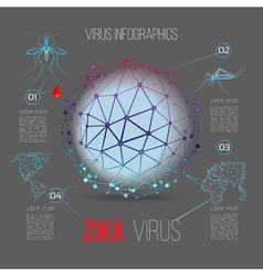 Virus zika vector