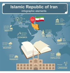 Iran infographics statistical data sights vector