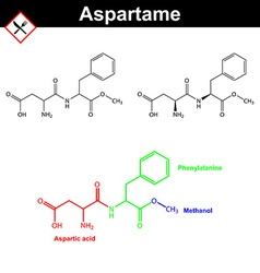 Aspartame artificial sweetener vector