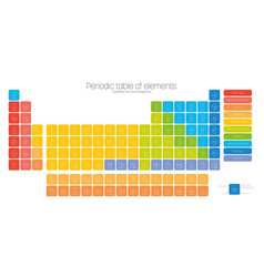 Colorful periodic table elements simple table vector