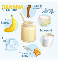 milkshake ingredients cartoon icons vector image