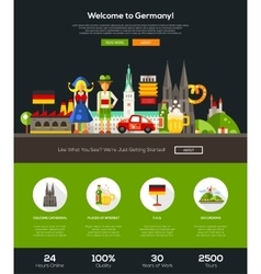 Traveling to Germany website header banner with vector image vector image