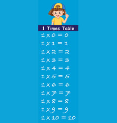 Number one times table vector