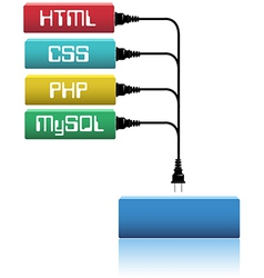 Plug html css php into website dev vector image