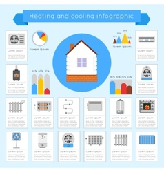 Heating and cooling infographics vector image vector image