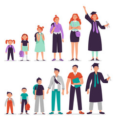 different ages students little boy and girl vector image