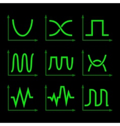 Oscilloscope Signal Set vector