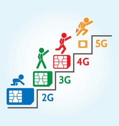 sim card generations vector image