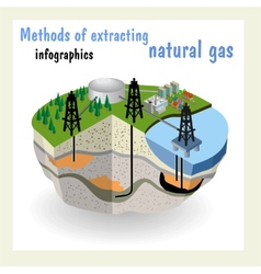 Diagram natural gas resources vector