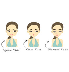 Set of 3 different womans face shapes square vector