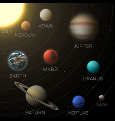 solar system model educational flat vector image
