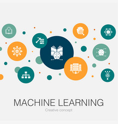 Machine learning trendy circle template vector